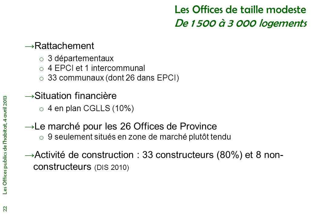 Les Offices de taille modeste De 1 500 à 3 000 logements