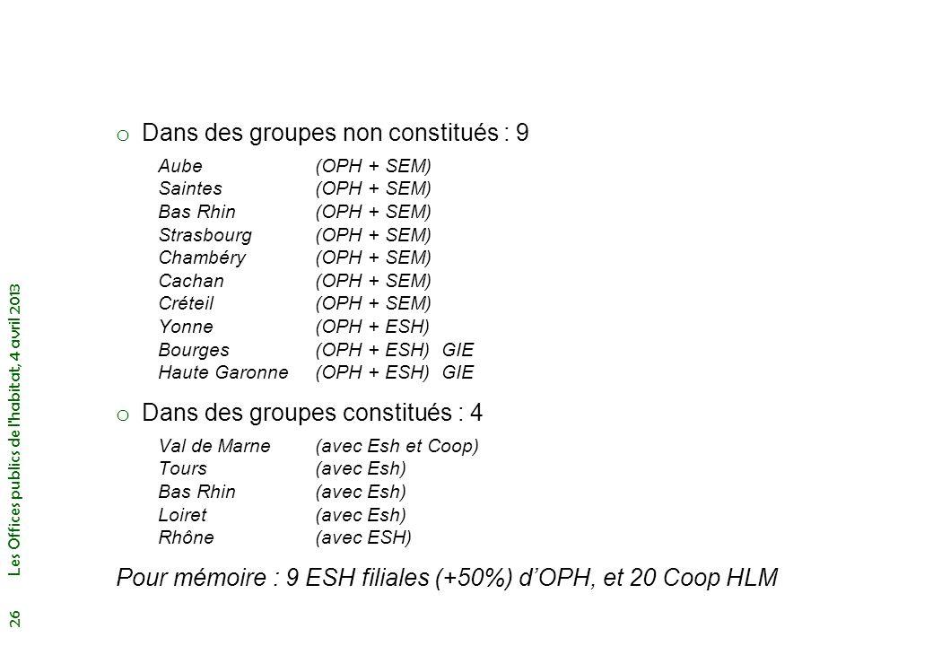 Dans des groupes non constitués : 9