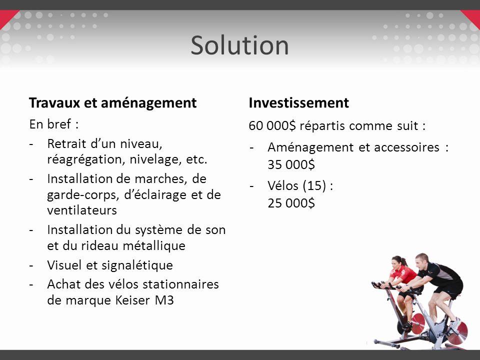 Solution Travaux et aménagement Investissement En bref :