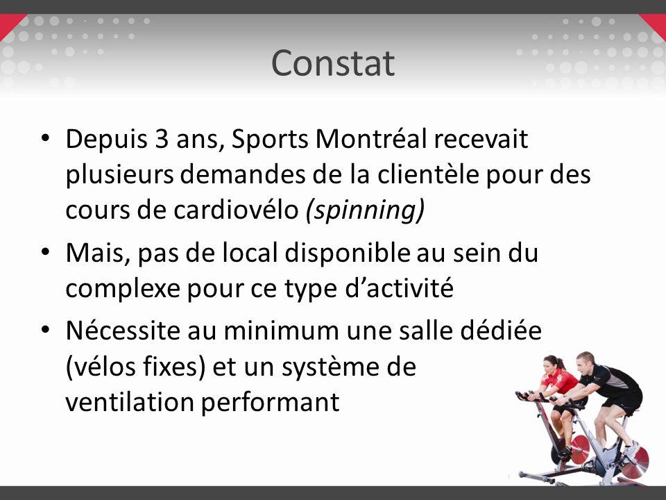 Constat Depuis 3 ans, Sports Montréal recevait plusieurs demandes de la clientèle pour des cours de cardiovélo (spinning)