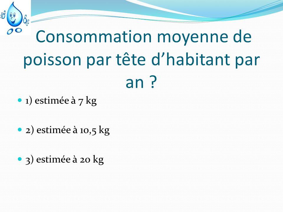 Consommation moyenne de poisson par tête d'habitant par an