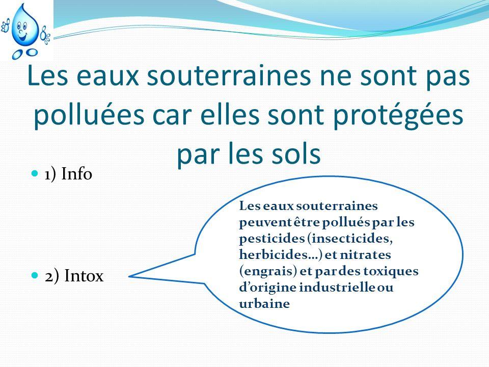 Les eaux souterraines ne sont pas polluées car elles sont protégées par les sols