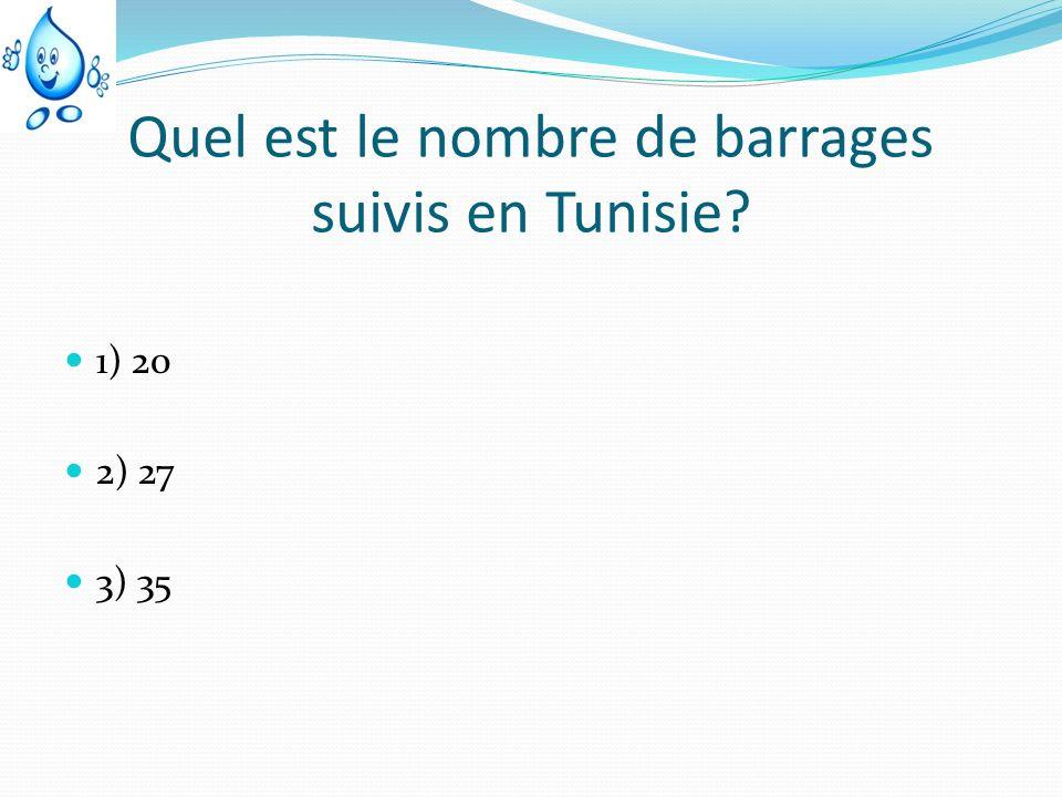 Quel est le nombre de barrages suivis en Tunisie