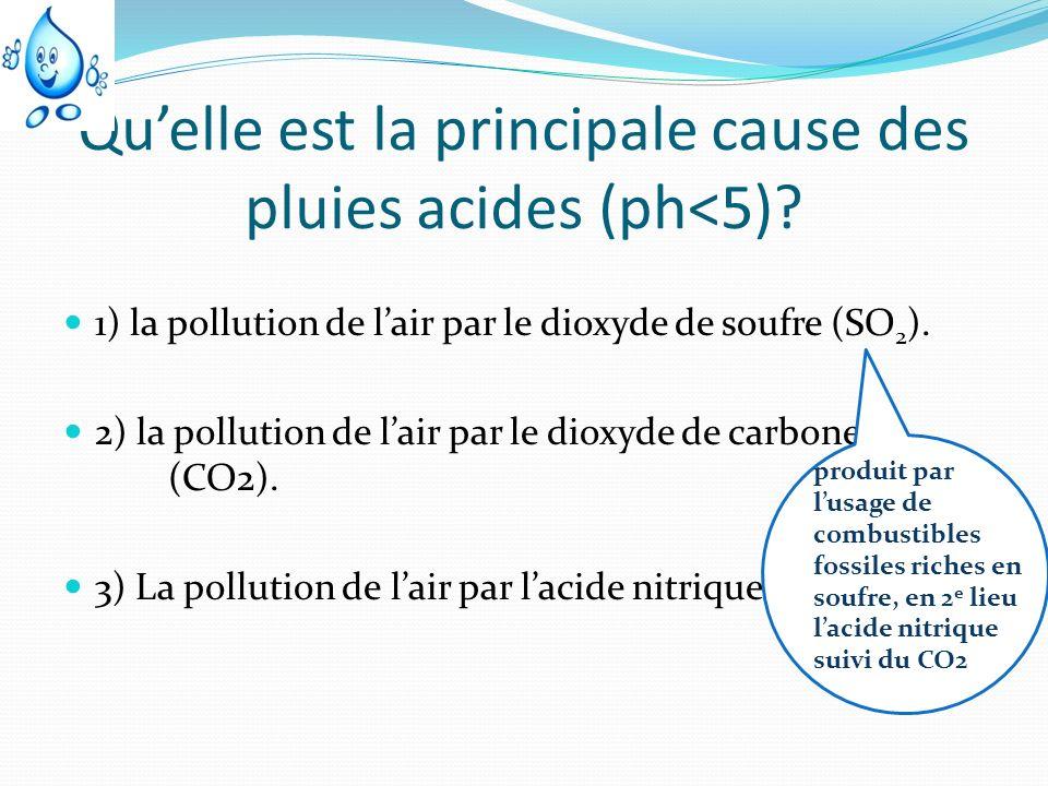 Qu'elle est la principale cause des pluies acides (ph<5)