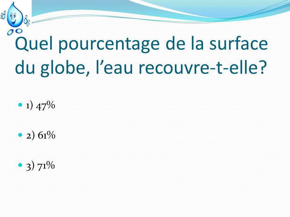 Quel pourcentage de la surface du globe, l'eau recouvre-t-elle