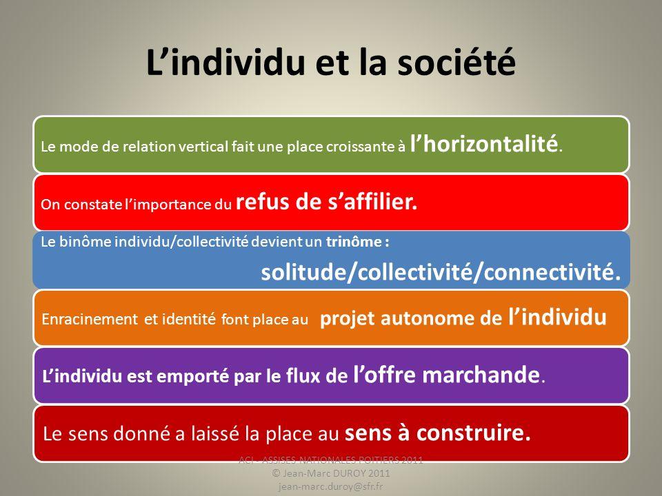 L'individu et la société