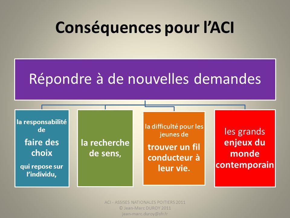 Conséquences pour l'ACI