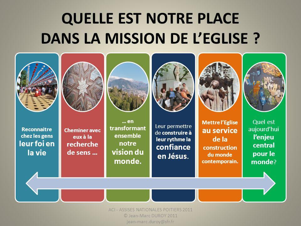 QUELLE EST NOTRE PLACE DANS LA MISSION DE L'EGLISE