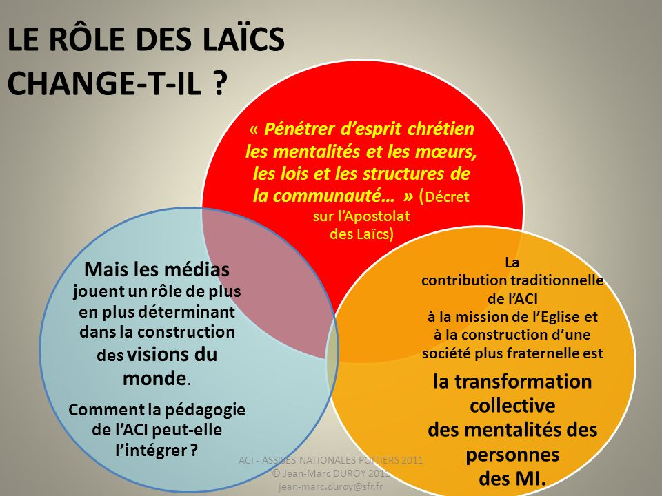 LE RÔLE DES LAÏCS CHANGE-T-IL