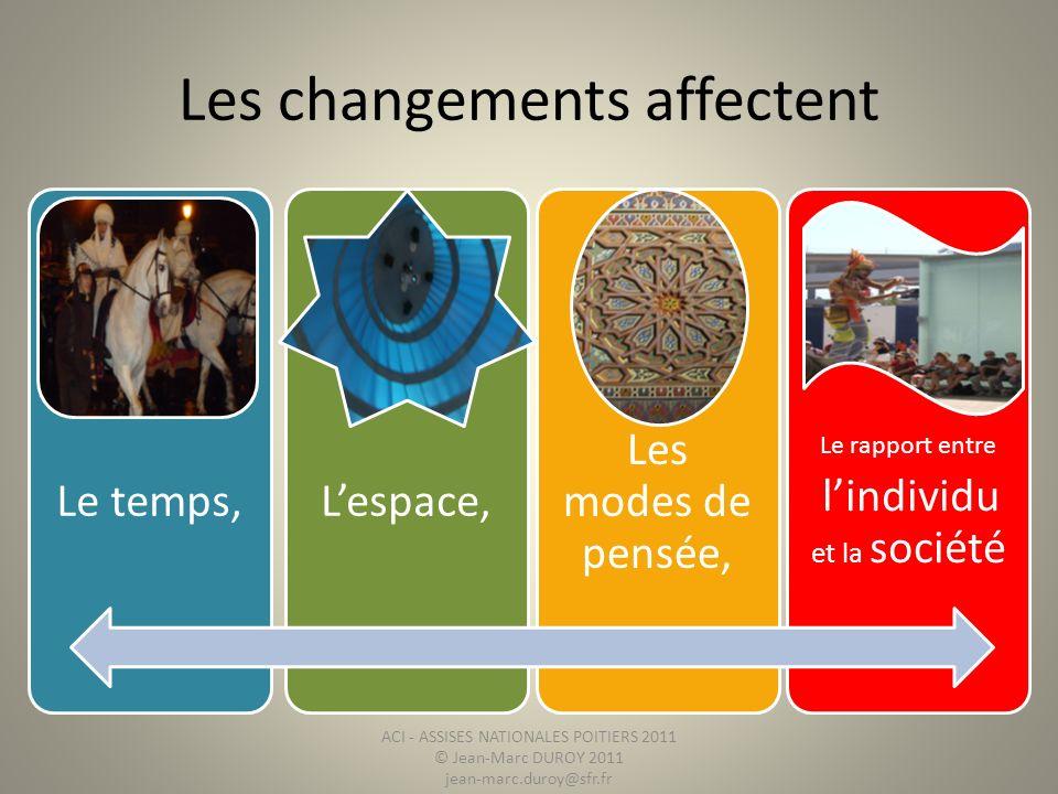 Les changements affectent