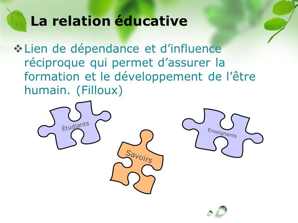 La relation éducative Lien de dépendance et d'influence réciproque qui permet d'assurer la formation et le développement de l'être humain. (Filloux)