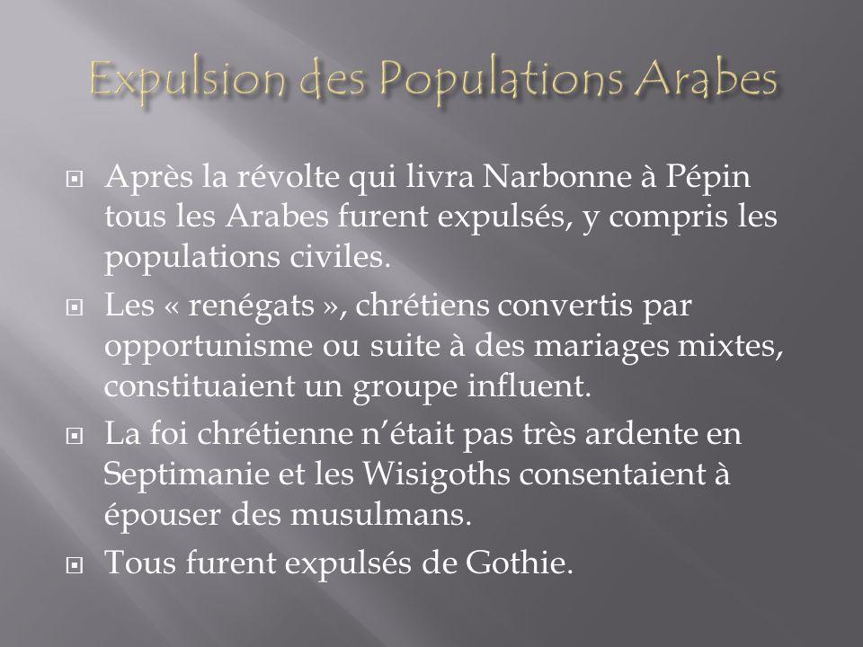 Expulsion des Populations Arabes