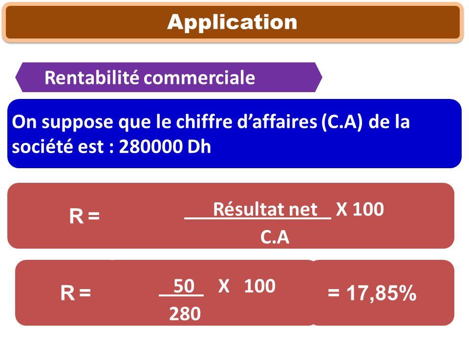 Application Rentabilité commerciale. On suppose que le chiffre d'affaires (C.A) de la société est : 280000 Dh.