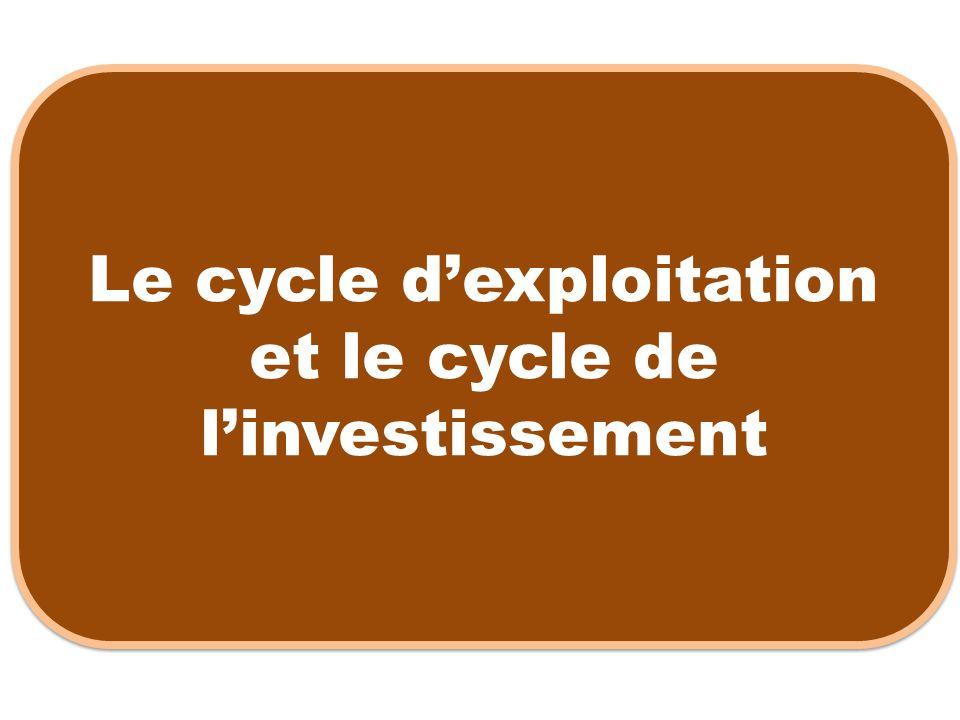 Le cycle d'exploitation et le cycle de l'investissement