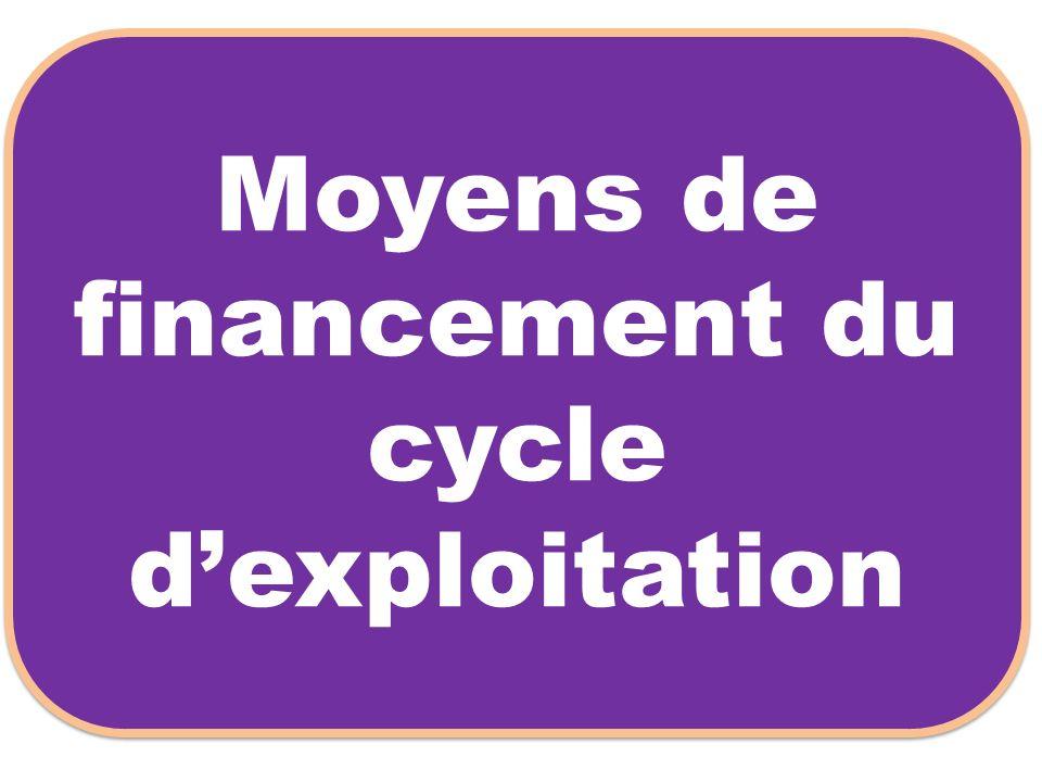 Moyens de financement du cycle d'exploitation