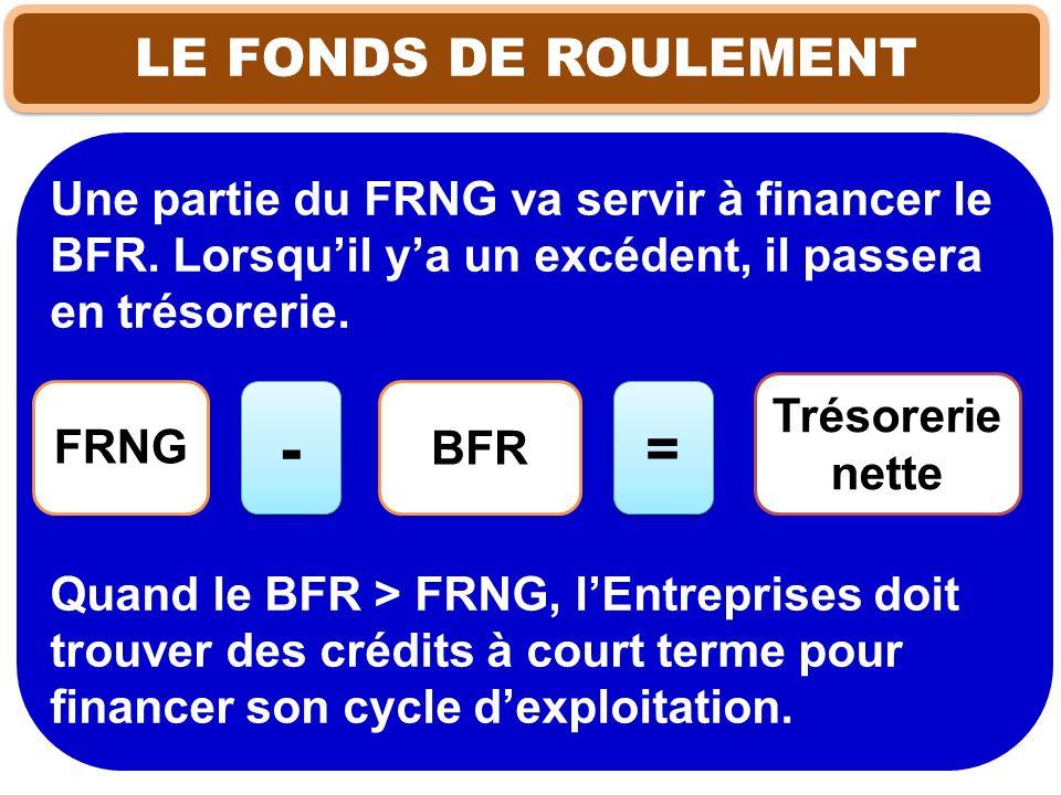 - = LE FONDS DE ROULEMENT