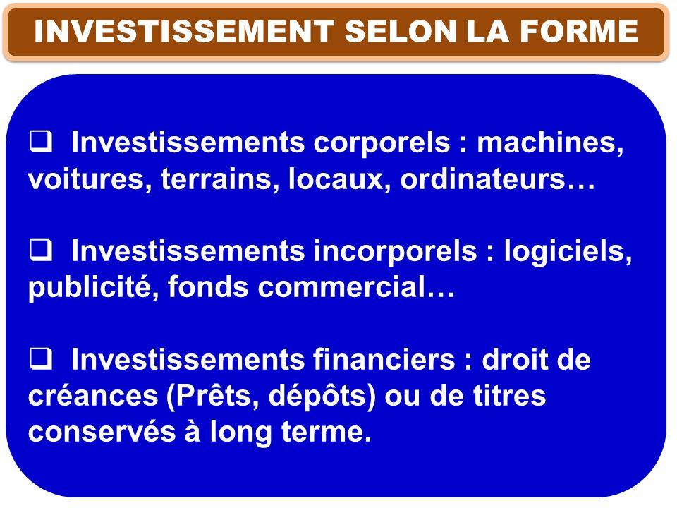 INVESTISSEMENT SELON LA FORME