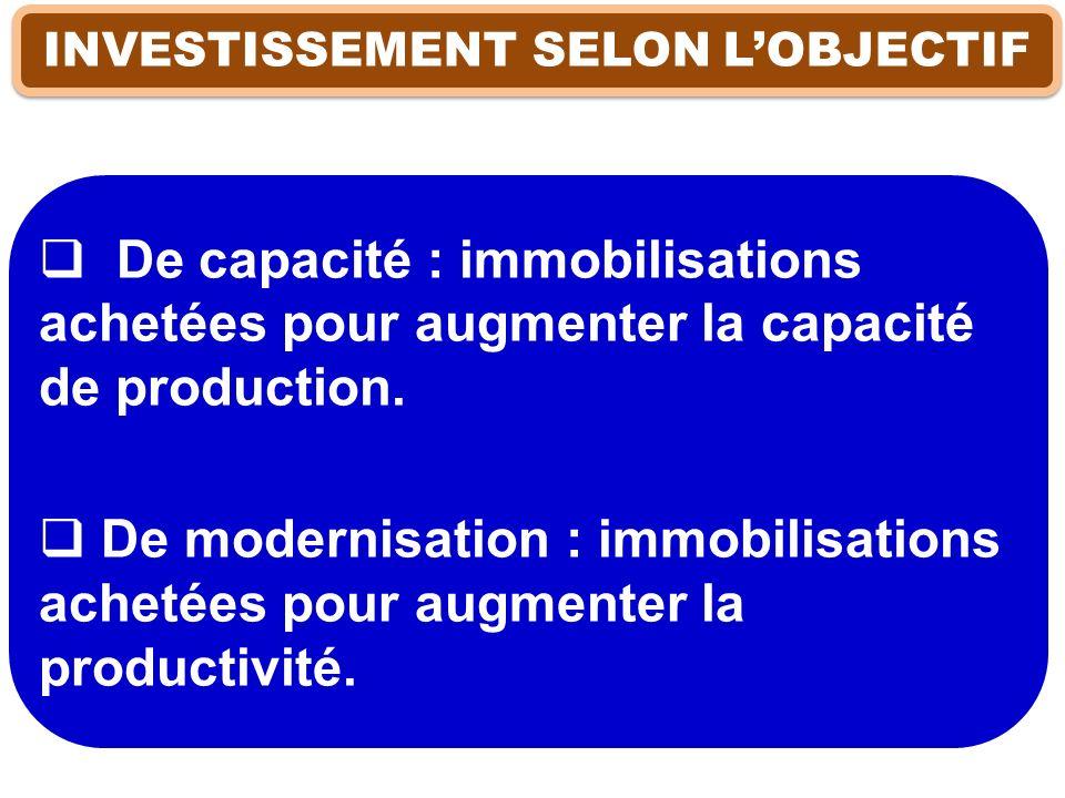 INVESTISSEMENT SELON L'OBJECTIF