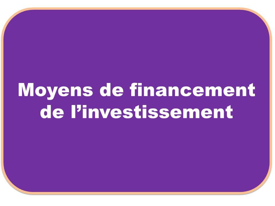 Moyens de financement de l'investissement