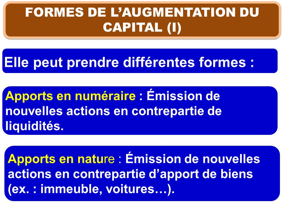 FORMES DE L'AUGMENTATION DU CAPITAL (I)