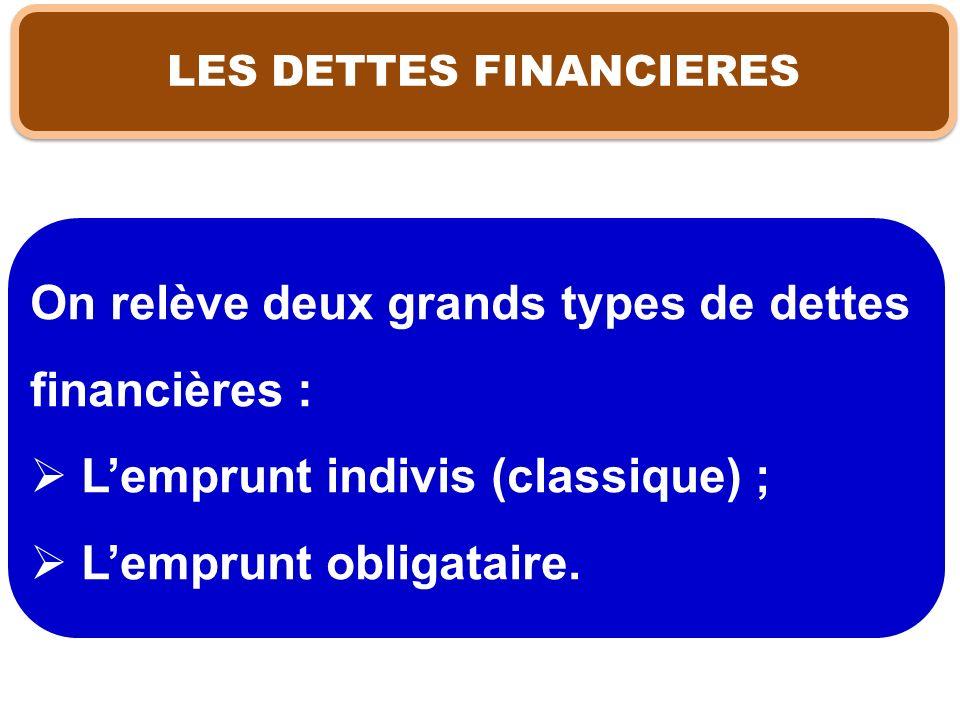 LES DETTES FINANCIERES