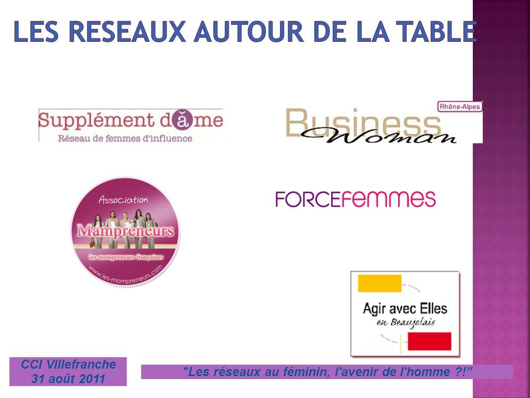LES RESEAUX AUTOUR DE LA TABLE