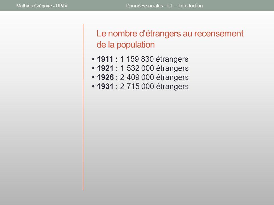 Le nombre d'étrangers au recensement de la population