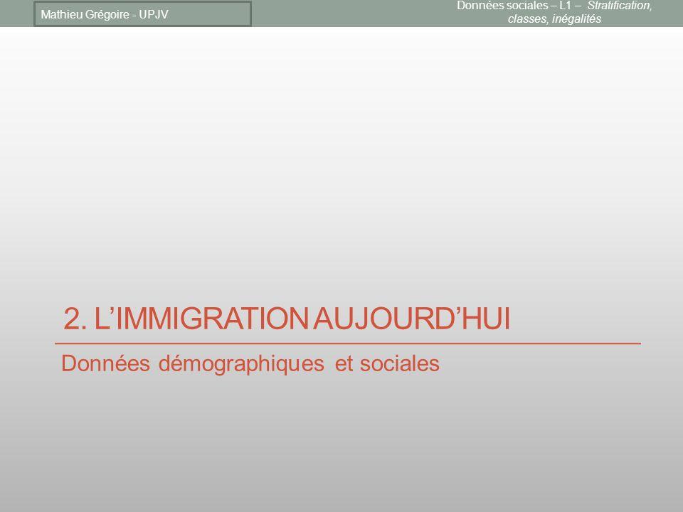 2. L'immigration aujourd'hui