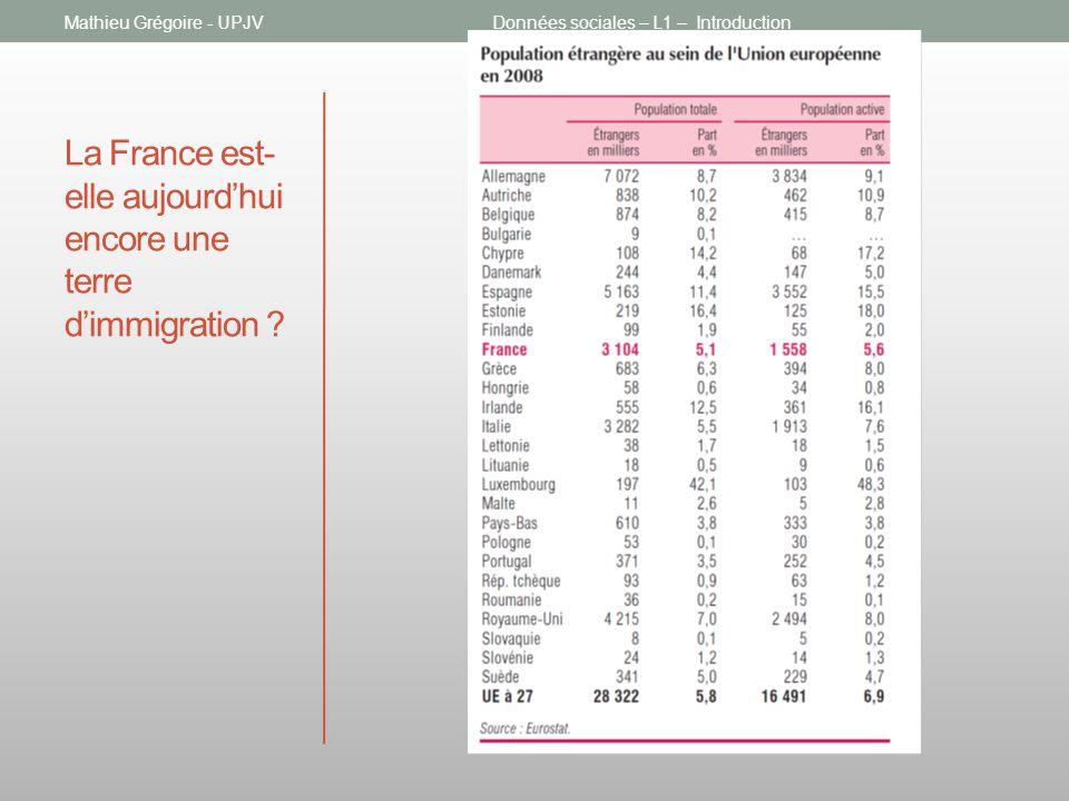 La France est-elle aujourd'hui encore une terre d'immigration