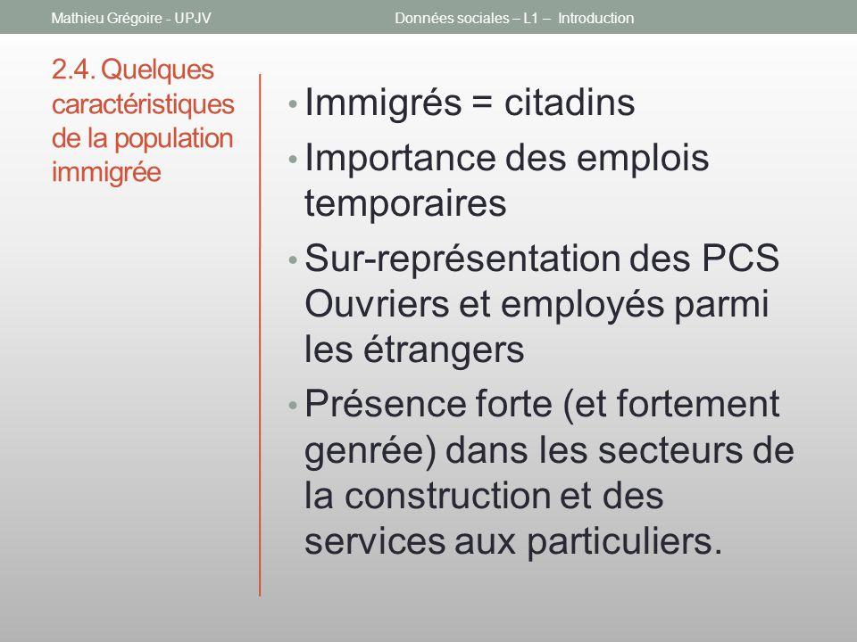 2.4. Quelques caractéristiques de la population immigrée