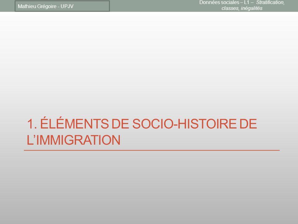 1. Éléments de socio-histoire de l'immigration