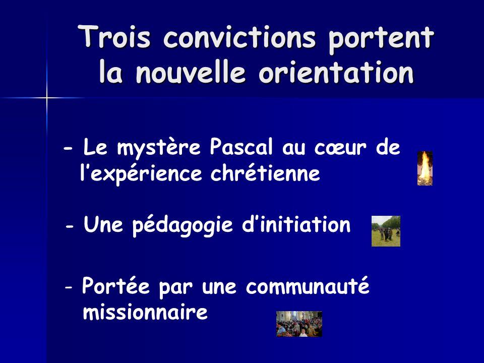 Trois convictions portent la nouvelle orientation