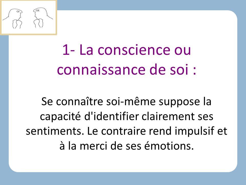1- La conscience ou connaissance de soi :