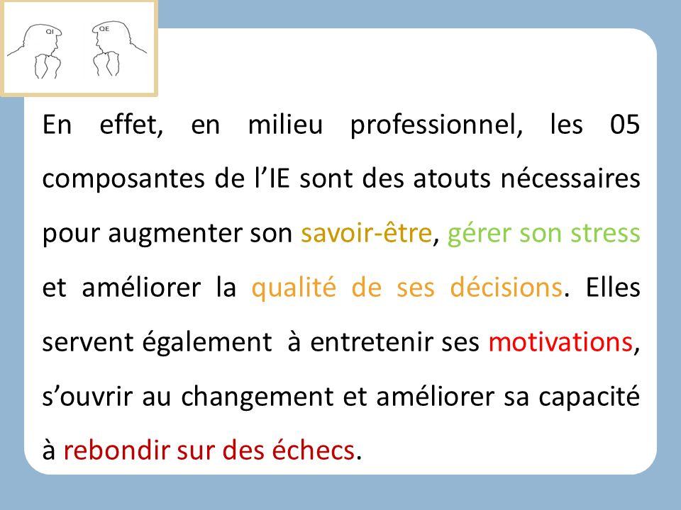 En effet, en milieu professionnel, les 05 composantes de l'IE sont des atouts nécessaires pour augmenter son savoir-être, gérer son stress et améliorer la qualité de ses décisions.