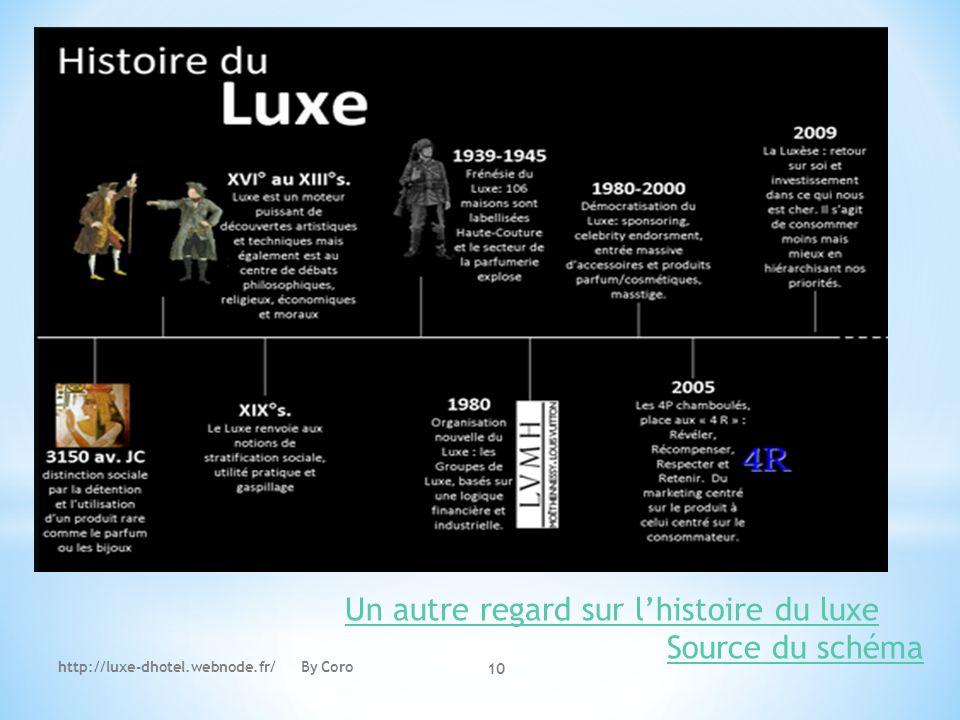 Un autre regard sur l'histoire du luxe