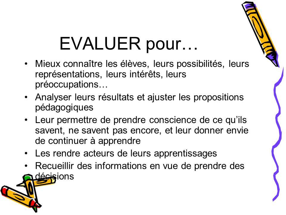 EVALUER pour… Mieux connaître les élèves, leurs possibilités, leurs représentations, leurs intérêts, leurs préoccupations…