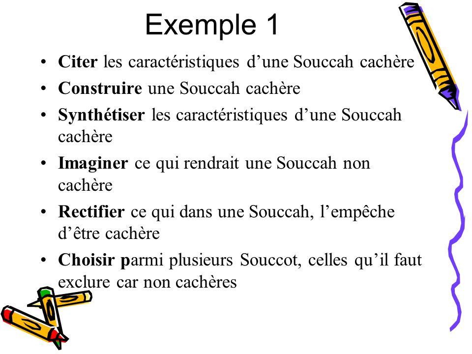 Exemple 1 Citer les caractéristiques d'une Souccah cachère
