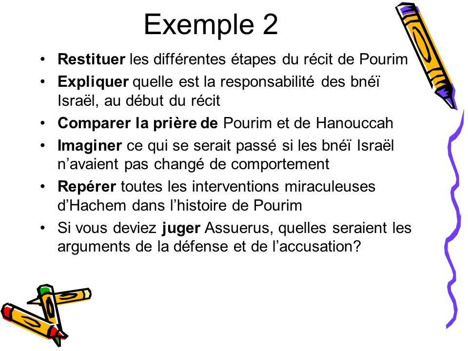 Exemple 2 Restituer les différentes étapes du récit de Pourim
