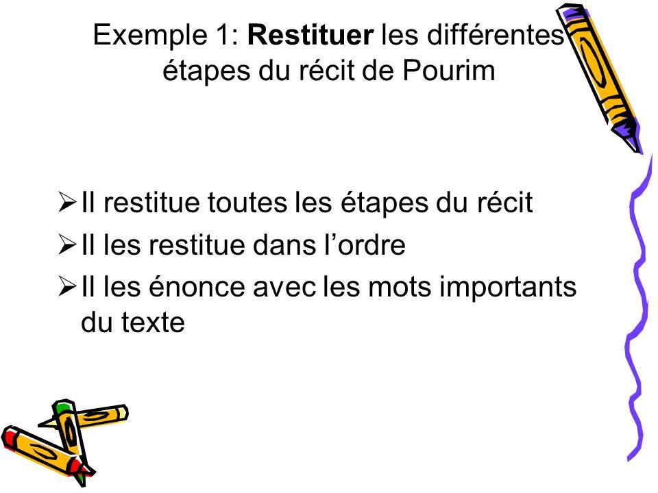 Exemple 1: Restituer les différentes étapes du récit de Pourim
