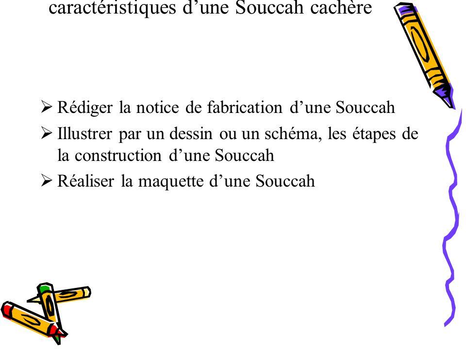 Exemple : Synthétiser les caractéristiques d'une Souccah cachère