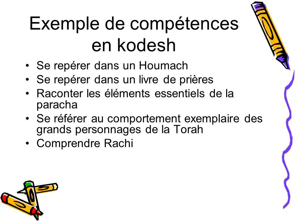 Exemple de compétences en kodesh