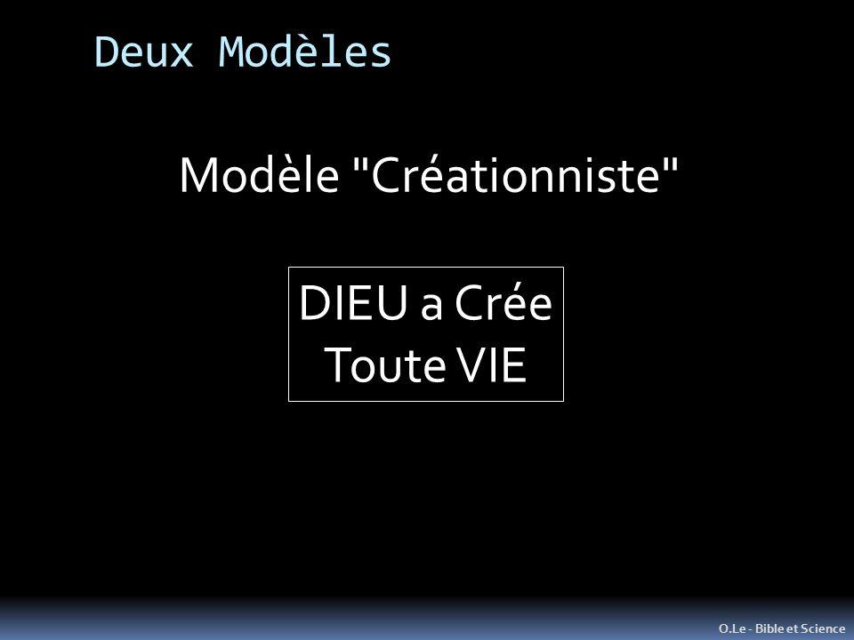 Modèle Créationniste DIEU a Crée Toute VIE Deux Modèles