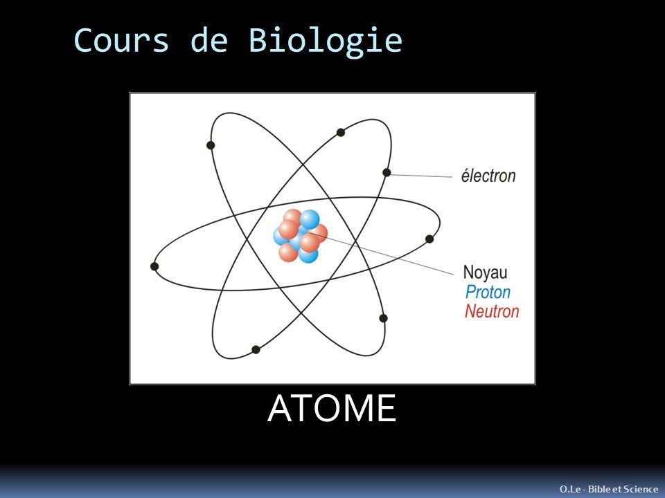 L ATOME Unité de Matière de base ATOME Cours de Biologie