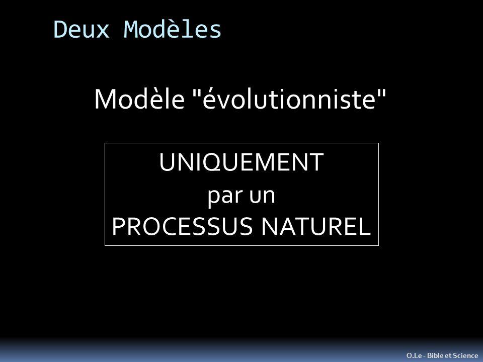 Modèle évolutionniste