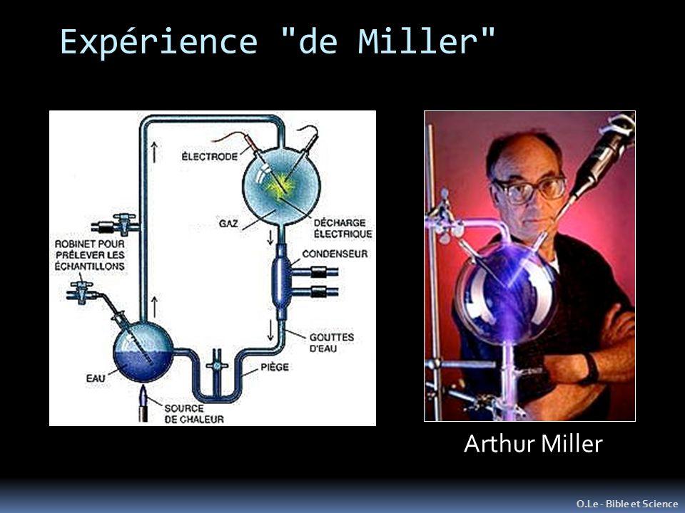 Expérience de Miller Arthur Miller