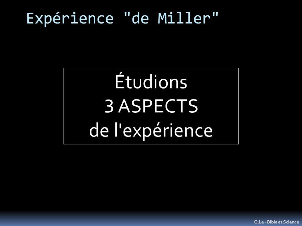 Étudions 3 ASPECTS de l expérience Expérience de Miller