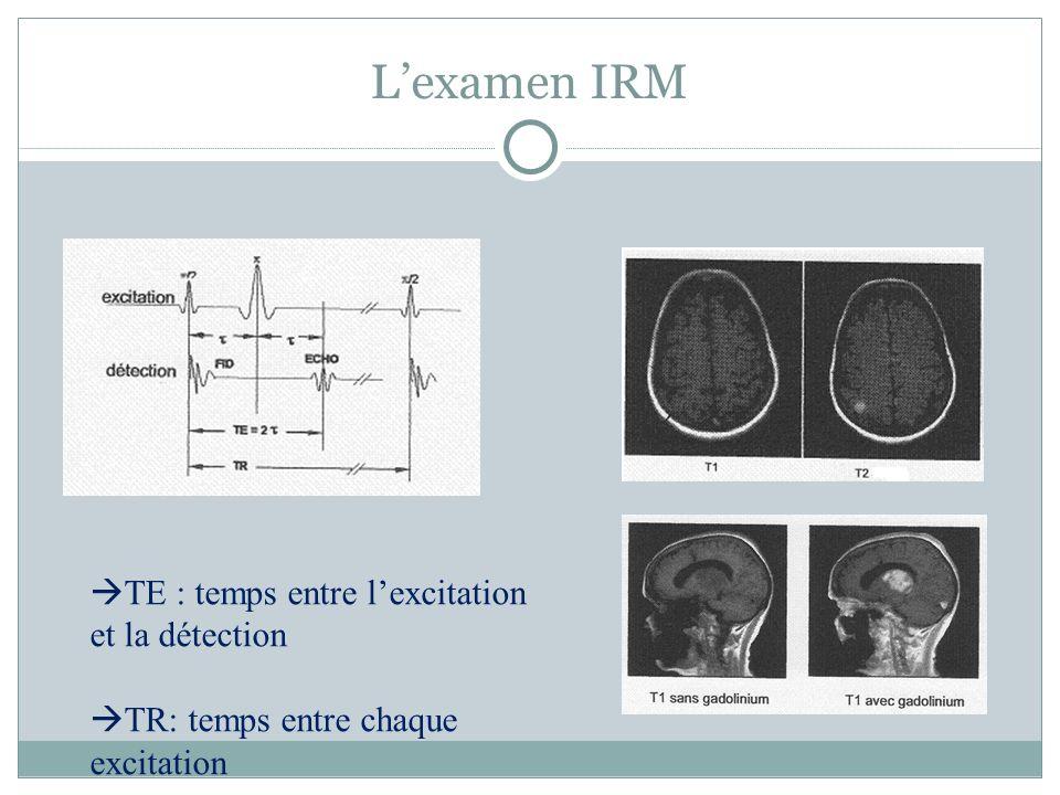 L'examen IRM TE : temps entre l'excitation et la détection