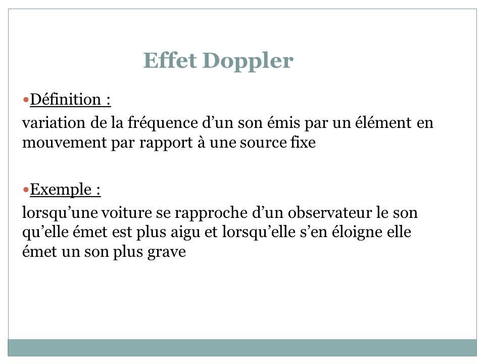 Effet Doppler Définition :