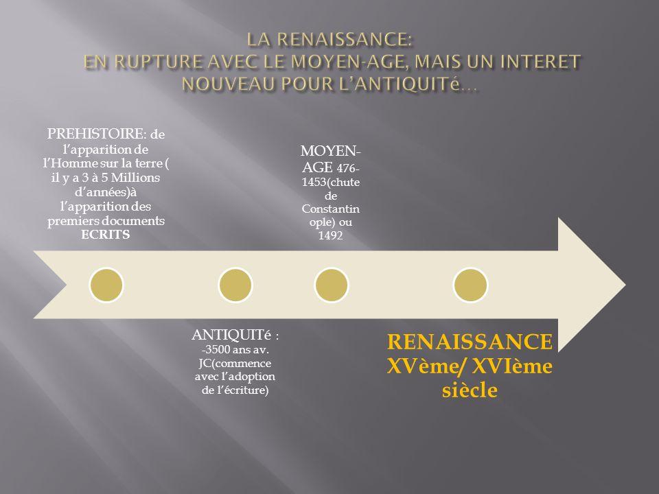 RENAISSANCE XVème/ XVIème siècle