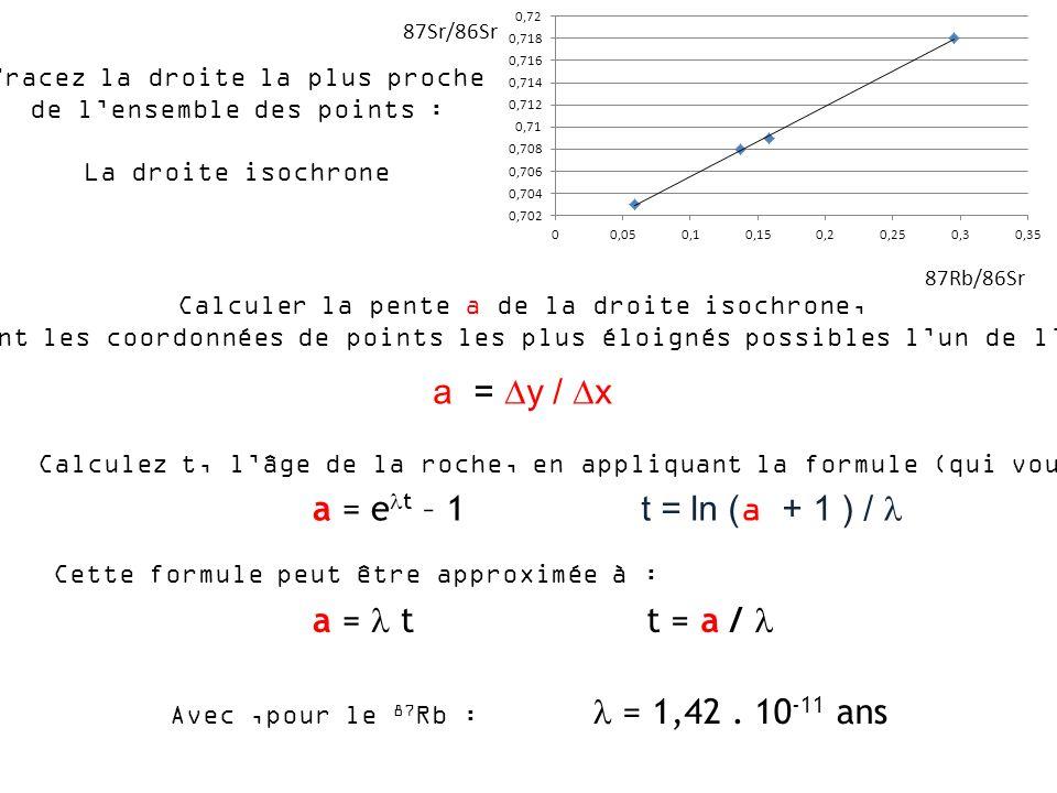 a = Dy / Dx a = elt – 1 t = ln (a + 1 ) / l a = l t t = a / l